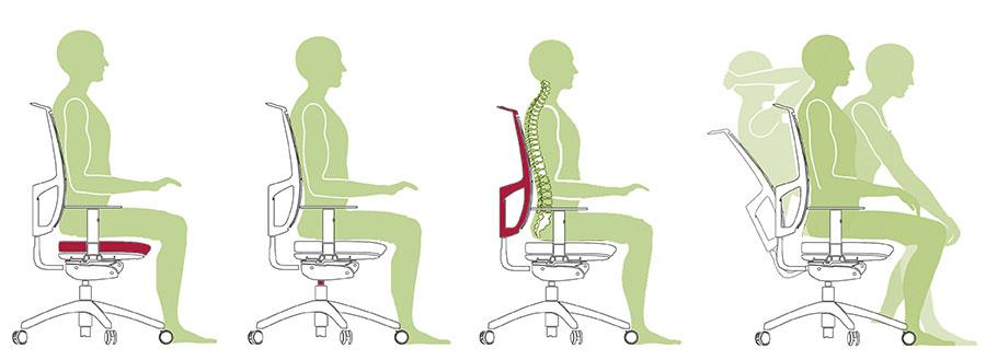 Postura seduta corretta