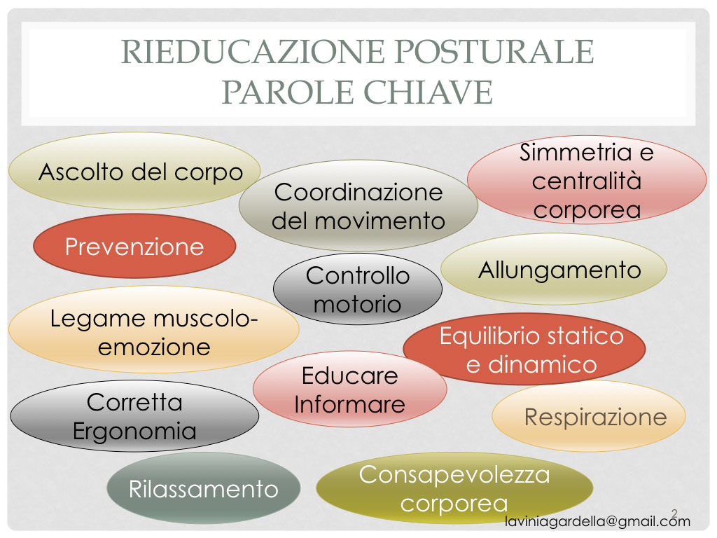 rieducazione-posturale-2-corpo